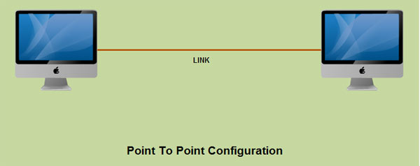 Point-to-Point-Configuration